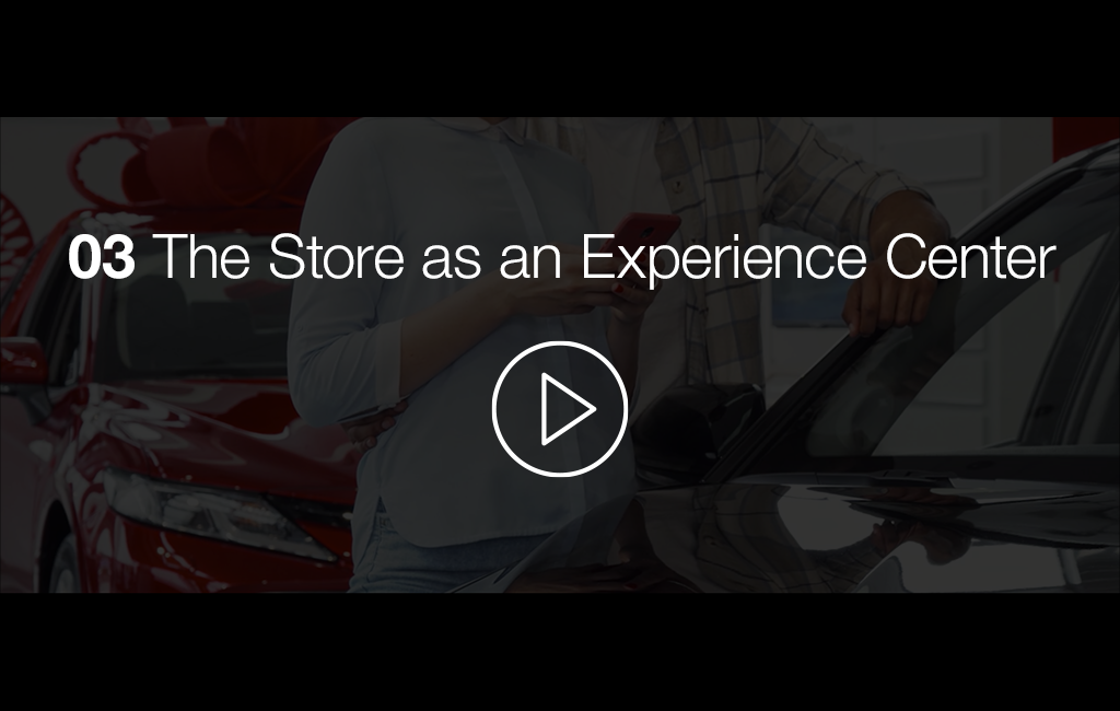 Part 3: The Store as an Experience Center