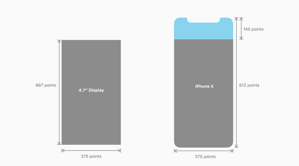 iphonex-screen-size-1024x570.png
